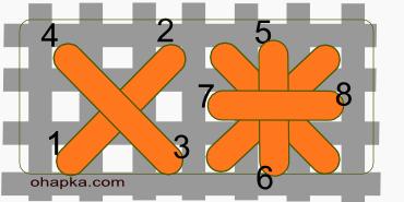 учимся вышивать болгарский крестик